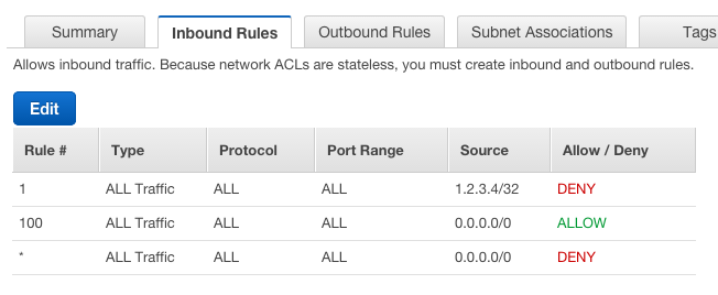 acl - deny specific IP